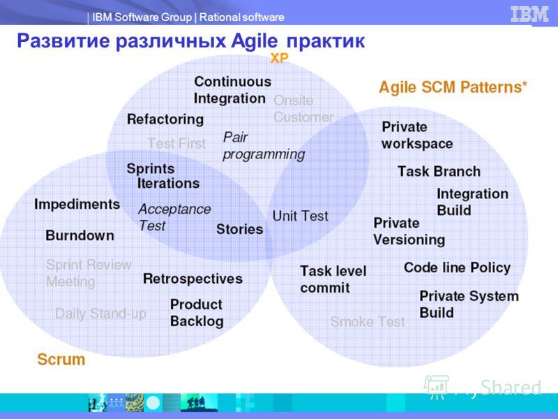 IBM Software Group   Rational software Развитие различных Agile практик ХР