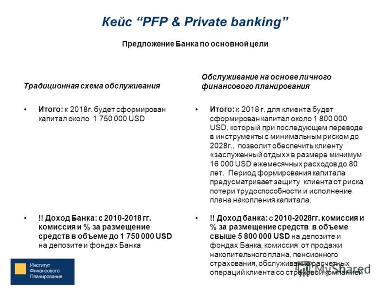 Кейс PFP & Private banking Традиционная схема обслуживания Итого: к 2018г. будет сформирован капитал около 1 750 000 USD !! Доход Банка: с 2010-2018 гг. комиссия и % за размещение средств в объеме до 1 750 000 USD на депозите и фондах Банка Обслужива