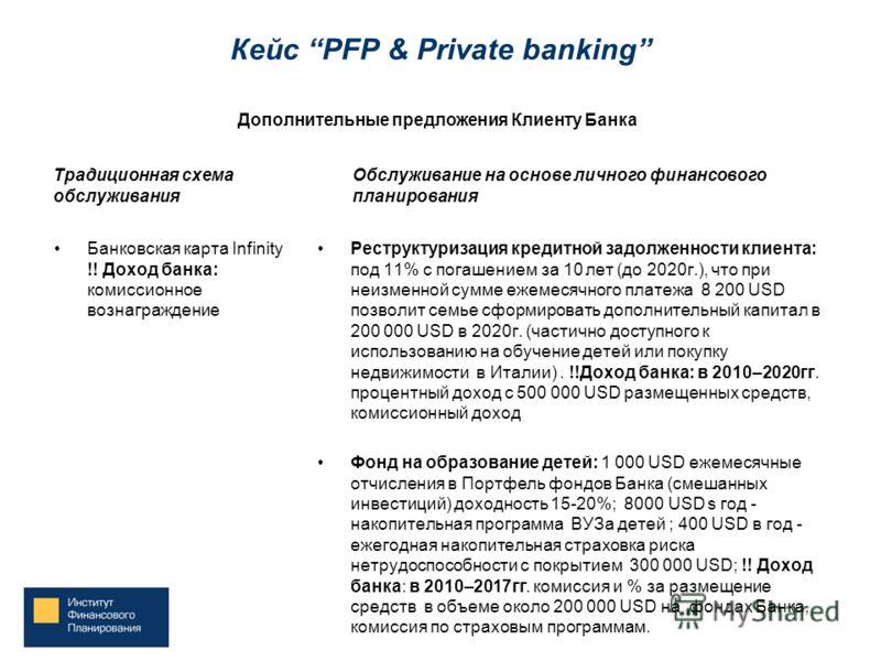 Кейс PFP & Private banking Традиционная схема обслуживания Банковская карта Infinity !! Доход банка: комиссионное вознаграждение Обслуживание на основе личного финансового планирования Реструктуризация кредитной задолженности клиента: под 11% с погаш