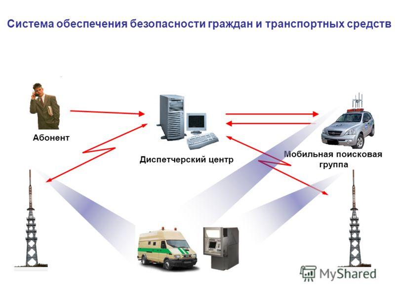 Система обеспечения безопасности граждан и транспортных средств Абонент Диспетчерский центр Мобильная поисковая группа