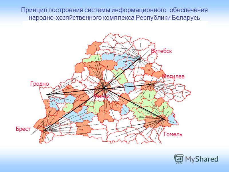 Принцип построения системы информационного обеспечения народно-хозяйственного комплекса Республики Беларусь Витебск Могилев Гомель Брест Гродно Минск