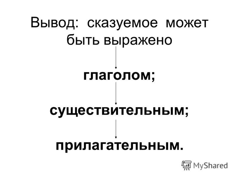 Вывод: сказуемое может быть выражено глаголом; существительным; прилагательным.