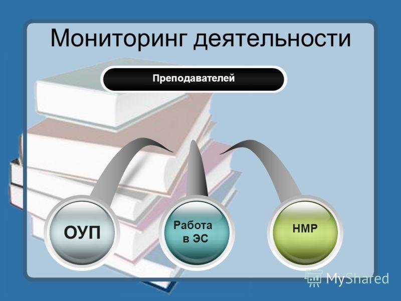 Мониторинг деятельности Работа в ЭС ОУП НМР Преподавателей