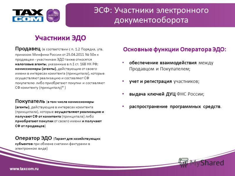 www.taxcom.ru ЭСФ: Участники электронного документооборота Участники ЭДО Продавец (в соответствии с п. 1.2 Порядка, утв. приказом Минфина России от 25.04.2011 50н к продавцам - участникам ЭДО также относятся налоговые агенты, указанные в п.1 ст. 168