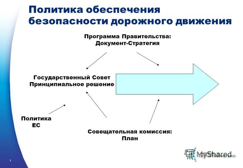 3 Политика обеспечения безопасности дорожного движения Программа Правительства: Документ-Стратегия Совещательная комиссия: План Государственный Совет Принципиальное решение Политика ЕС