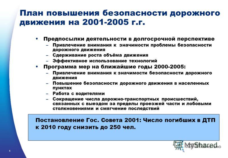 5 План повышения безопасности дорожного движения на 2001-2005 г.г. Предпосылки деятельности в долгосрочной перспективе –Привлечение внимания к значимости проблемы безопасности дорожного движения –Сдерживание роста объёма движения –Эффективное использ