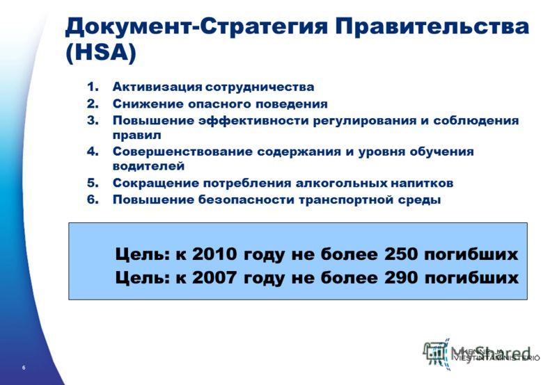 6 Документ-Стратегия Правительства (HSA) 1.Активизация сотрудничества 2.Снижение опасного поведения 3.Повышение эффективности регулирования и соблюдения правил 4.Совершенствование содержания и уровня обучения водителей 5.Сокращение потребления алкого