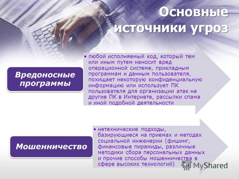 Основные источники угроз любой исполняемый код, который тем или иным путем наносит вред операционной системе, прикладным программам и данным пользователя, похищает некоторую конфиденциальную информацию или использует ПК пользователя для организации а