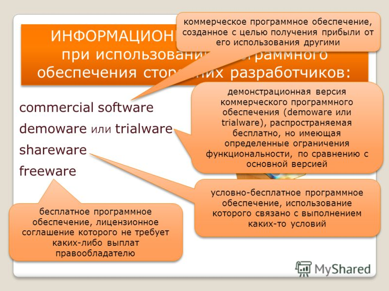 ИНФОРМАЦИОННАЯ БЕЗОПАСНОСТЬ при использовании программного обеспечения сторонних разработчиков: ИНФОРМАЦИОННАЯ БЕЗОПАСНОСТЬ при использовании программного обеспечения сторонних разработчиков: commercial software demoware или trialware shareware freew