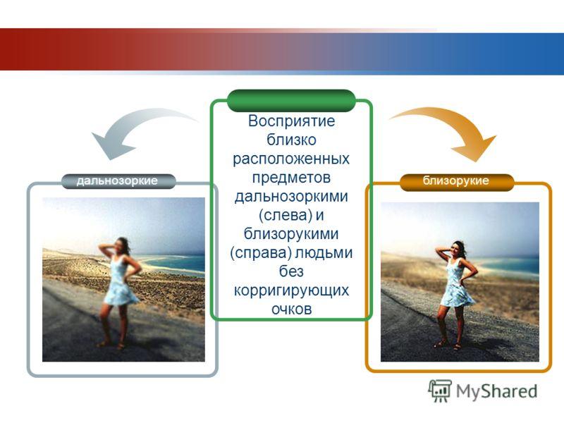 www.themegallery.com Company Logo Восприятие близко расположенных предметов дальнозоркими (слева) и близорукими (справа) людьми без корригирующих очков дальнозоркиеблизорукие