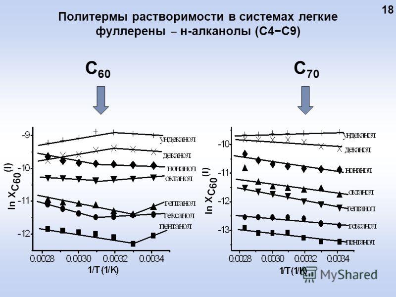 Политермы растворимости в системах легкие фуллерены н-алканолы (С4С9) С 60 С 70 18