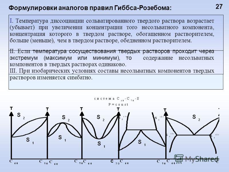 I. Температура диссоциации сольватированного твердого раствора возрастает (убывает) при увеличении концентрации того несольватного компонента, концентрация которого в твердом растворе, обогащенном растворителем, больше (меньше), чем в твердом раствор