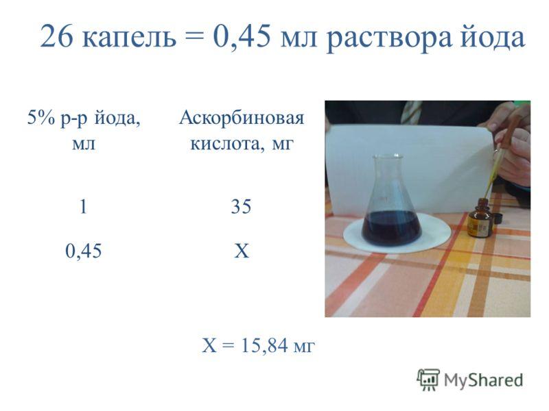 26 капель = 0,45 мл раствора йода X = 15,84 мг 5% р-р йода, мл Аскорбиновая кислота, мг 135 0,45X