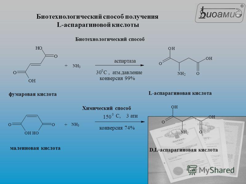 Биотехнологический способ получения L-аспарагиновой кислоты O OH O OH O OH O OH ONH 2 OH O OH ONH 2 OH O OH NH 3 NH 3 аспартаза 30 0 С, атм.давление 150 0 С, 3 ати фумаровая кислота малеиновая кислота L-аспарагиновая кислота D,L-аспарагиновая кислота