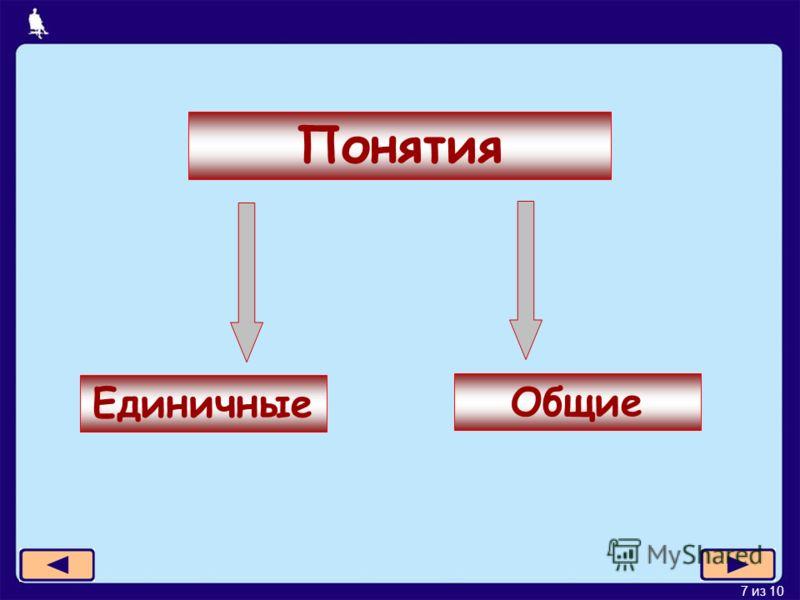 7 из 10 Понятия Единичные Общие