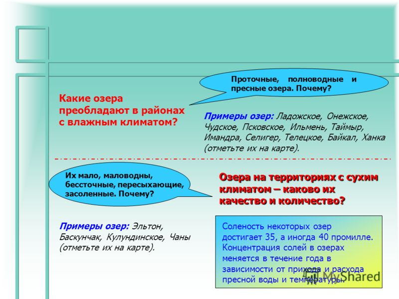 Какие озера преобладают в районах с влажным климатом? Проточные, полноводные и пресные озера. Почему? Примеры озер: Ладожское, Онежское, Чудское, Псковское, Ильмень, Таймыр, Имандра, Селигер, Телецкое, Байкал, Ханка (отметьте их на карте). Озера на т