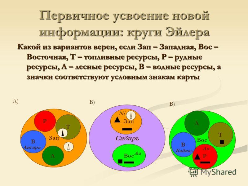Первичное усвоение новой информации: круги Эйлера Какой из вариантов верен, если Зап – Западная, Вос – Восточная, Т – топливные ресурсы, Р – рудные ресурсы, Л – лесные ресурсы, В – водные ресурсы, а значки соответствуют условным знакам карты Зап Т В