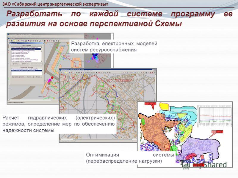 Разработка электронных моделей систем ресурсоснабжения Расчет гидравлических (электрических) режимов, определение мер по обеспечению надежности системы Оптимизация системы (перераспределение нагрузки)