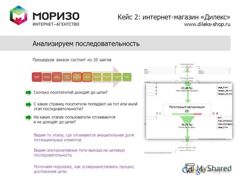 Анализируем последовательность Кейс 2: интернет-магазин «Дилекс» www.dileks-shop.ru Процедура заказа состоит из 10 шагов Сколько посетителей доходят до цели? С каких страниц посетители попадают на тот или иной этап последовательности? На каких этапах