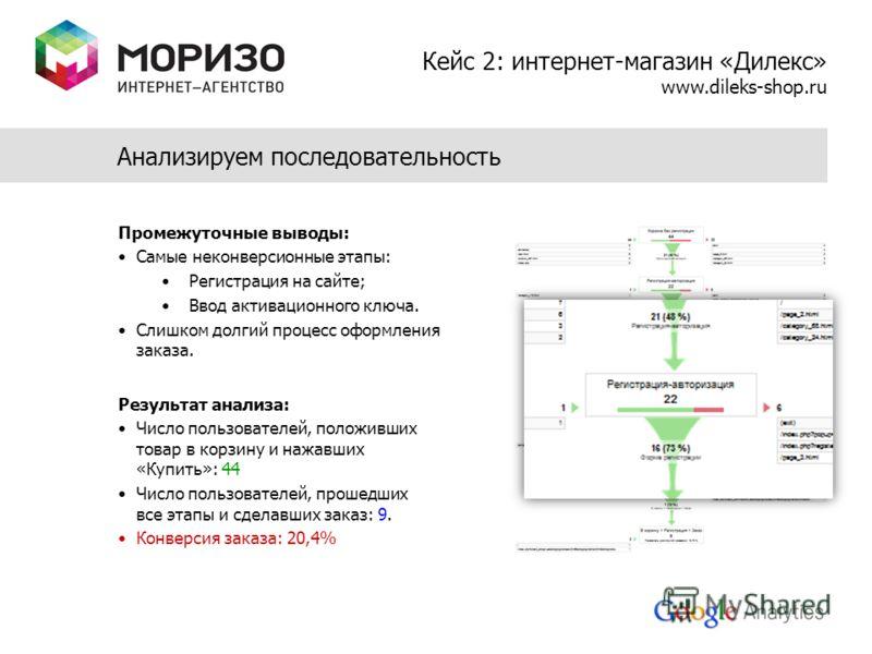 Анализируем последовательность Кейс 2: интернет-магазин «Дилекс» www.dileks-shop.ru Результат анализа: Число пользователей, положивших товар в корзину и нажавших «Купить»: 44 Число пользователей, прошедших все этапы и сделавших заказ: 9. Конверсия за