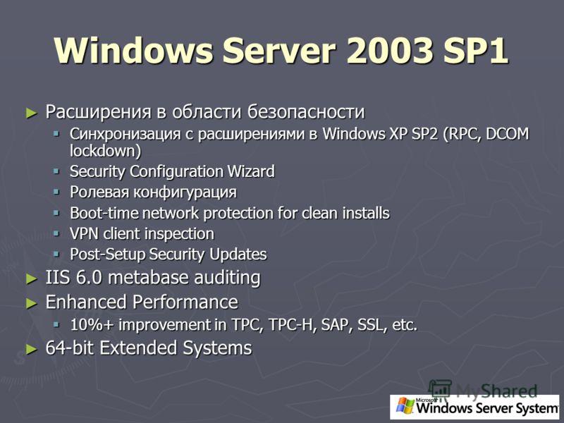 Windows Server 2003 SP1 Расширения в области безопасности Расширения в области безопасности Синхронизация с расширениями в Windows XP SP2 (RPC, DCOM lockdown) Синхронизация с расширениями в Windows XP SP2 (RPC, DCOM lockdown) Security Configuration W