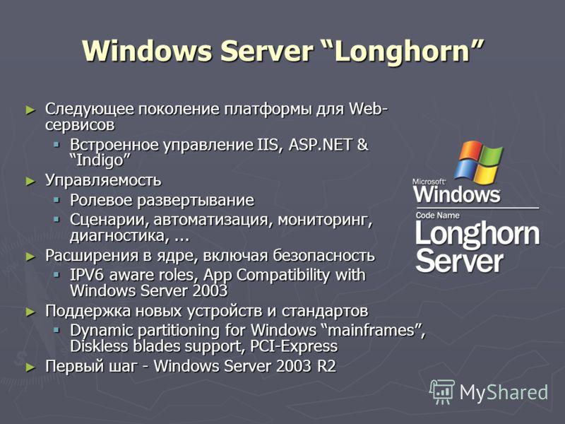 Windows Server Longhorn Следующее поколение платформы для Web- сервисов Следующее поколение платформы для Web- сервисов Встроенное управление IIS, ASP.NET & Indigo Встроенное управление IIS, ASP.NET & Indigo Управляемость Управляемость Ролевое развер