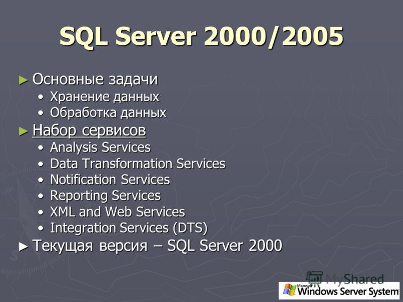 SQL Server 2000/2005 Основные задачи Основные задачи Хранение данныхХранение данных Обработка данныхОбработка данных Набор сервисов Набор сервисов Analysis ServicesAnalysis Services Data Transformation ServicesData Transformation Services Notificatio