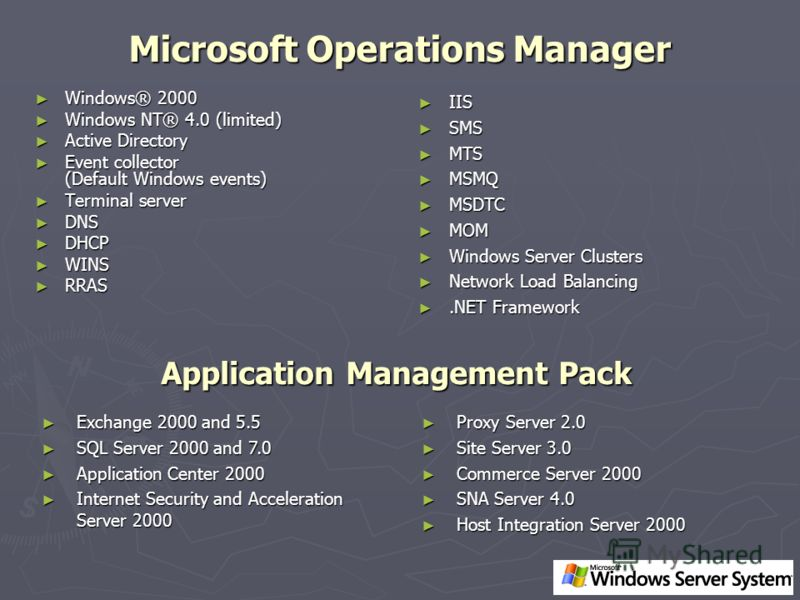 Microsoft Operations Manager Windows® 2000 Windows® 2000 Windows NT® 4.0 (limited) Windows NT® 4.0 (limited) Active Directory Active Directory Event collector (Default Windows events) Event collector (Default Windows events) Terminal server Terminal