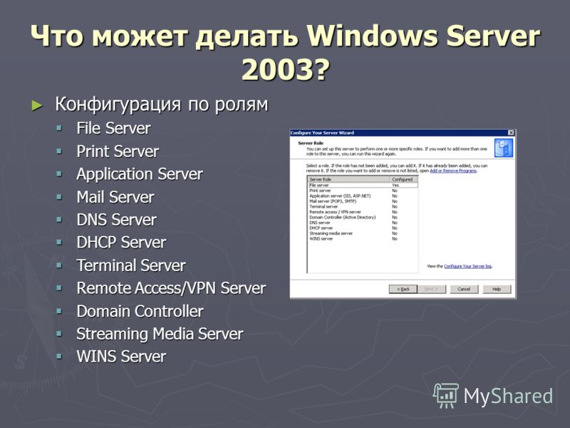 Что может делать Windows Server 2003? Конфигурация по ролям Конфигурация по ролям File Server File Server Print Server Print Server Application Server Application Server Mail Server Mail Server DNS Server DNS Server DHCP Server DHCP Server Terminal S