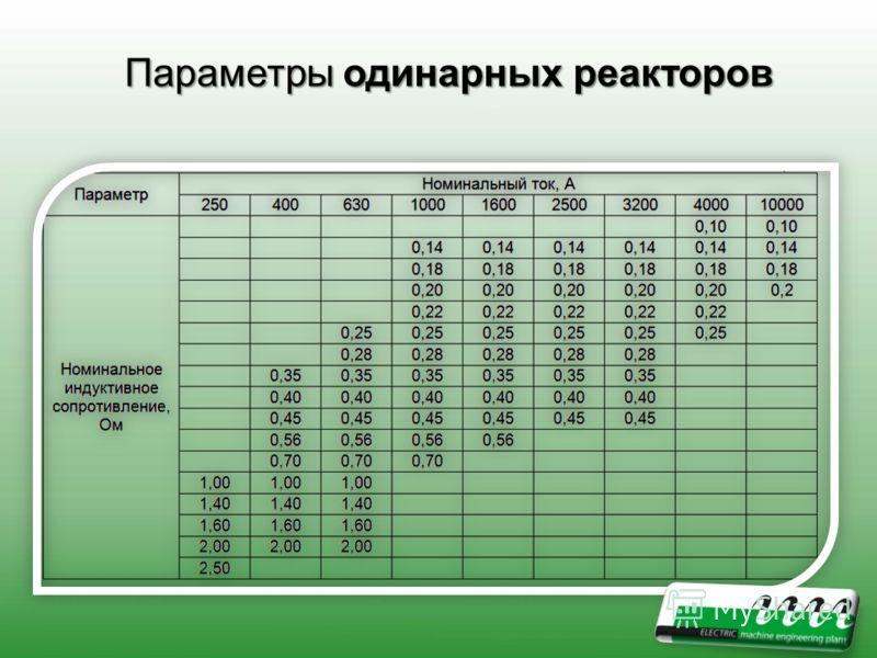 Параметры одинарных реакторов