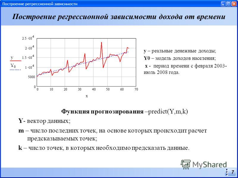 7 Построение регрессионной зависимости дохода от времени Функция прогнозирования –predict(Y,m,k) Y- вектор данных; m – число последних точек, на основе которых происходит расчет предсказываемых точек; k – число точек, в которых необходимо предсказать