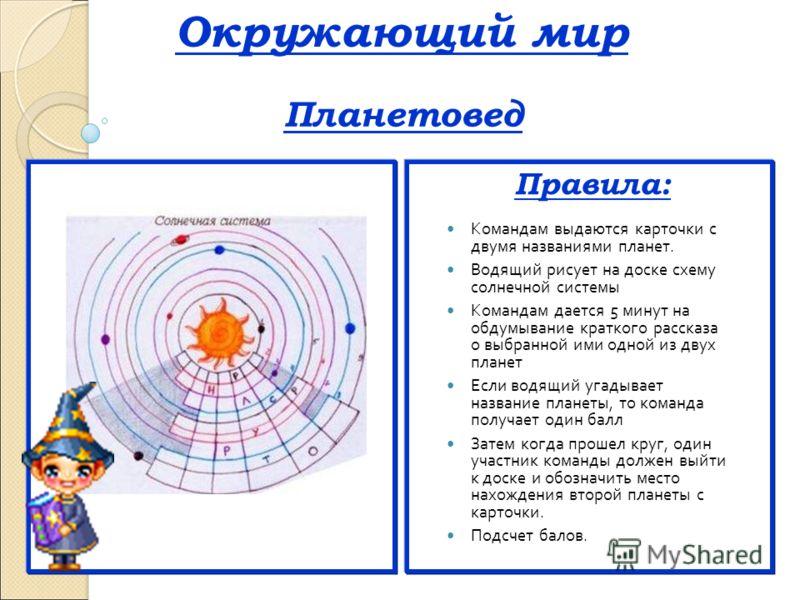 Окружающий мир Планетовед Командам выдаются карточки с двумя названиями планет. Водящий рисует на доске схему солнечной системы Командам дается 5 минут на обдумывание краткого рассказа о выбранной ими одной из двух планет Если водящий угадывает назва