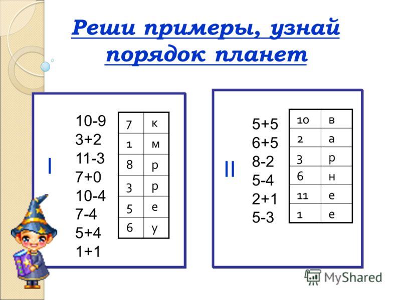 Реши примеры, узнай порядок планет 7к 1м 8р 3р 5е 6у 5+5 6+5 8-2 5-4 2+1 5-3 10-9 3+2 11-3 7+0 10-4 7-4 5+4 1+1 е1 е11 н6 р3 а2 в10 I II