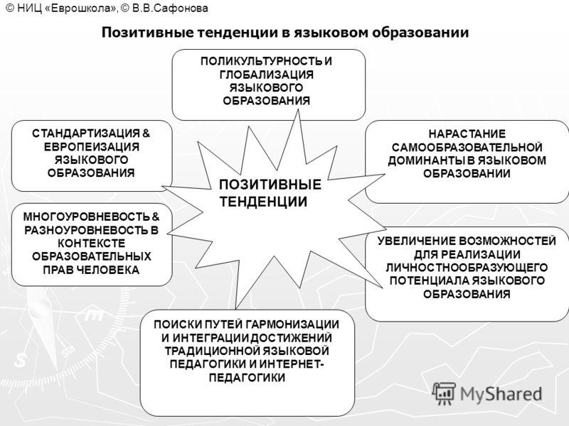 СТАНДАРТИЗАЦИЯ & ЕВРОПЕИЗАЦИЯ ЯЗЫКОВОГО ОБРАЗОВАНИЯ МНОГОУРОВНЕВОСТЬ & РАЗНОУРОВНЕВОСТЬ В КОНТЕКСТЕ ОБРАЗОВАТЕЛЬНЫХ ПРАВ ЧЕЛОВЕКА НАРАСТАНИЕ САМООБРАЗОВАТЕЛЬНОЙ ДОМИНАНТЫ В ЯЗЫКОВОМ ОБРАЗОВАНИИ УВЕЛИЧЕНИЕ ВОЗМОЖНОСТЕЙ ДЛЯ РЕАЛИЗАЦИИ ЛИЧНОСТНООБРАЗУЮЩ