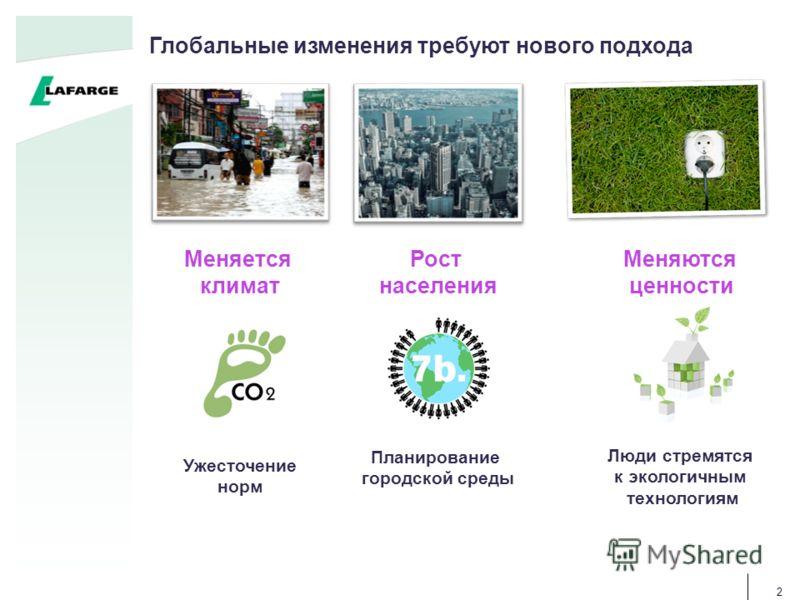 Глобальные изменения требуют нового подхода Рост населения Меняется климат Меняются ценности Планирование городской среды Люди стремятся к экологичным технологиям Ужесточение норм 2