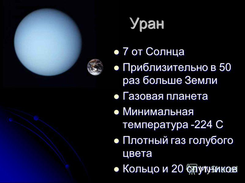 Уран 7 от Солнца 7 от Солнца Приблизительно в 50 раз больше Земли Приблизительно в 50 раз больше Земли Газовая планета Газовая планета Минимальная температура -224 С Минимальная температура -224 С Плотный газ голубого цвета Плотный газ голубого цвета