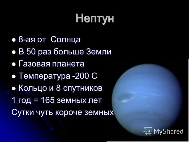 Нептун 8-ая от Солнца 8-ая от Солнца В 50 раз больше Земли В 50 раз больше Земли Газовая планета Газовая планета Температура -200 С Температура -200 С Кольцо и 8 спутников Кольцо и 8 спутников 1 год = 165 земных лет Сутки чуть короче земных