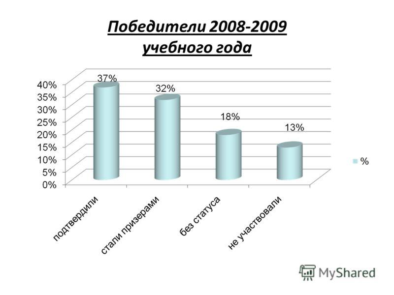 Победители 2008-2009 учебного года