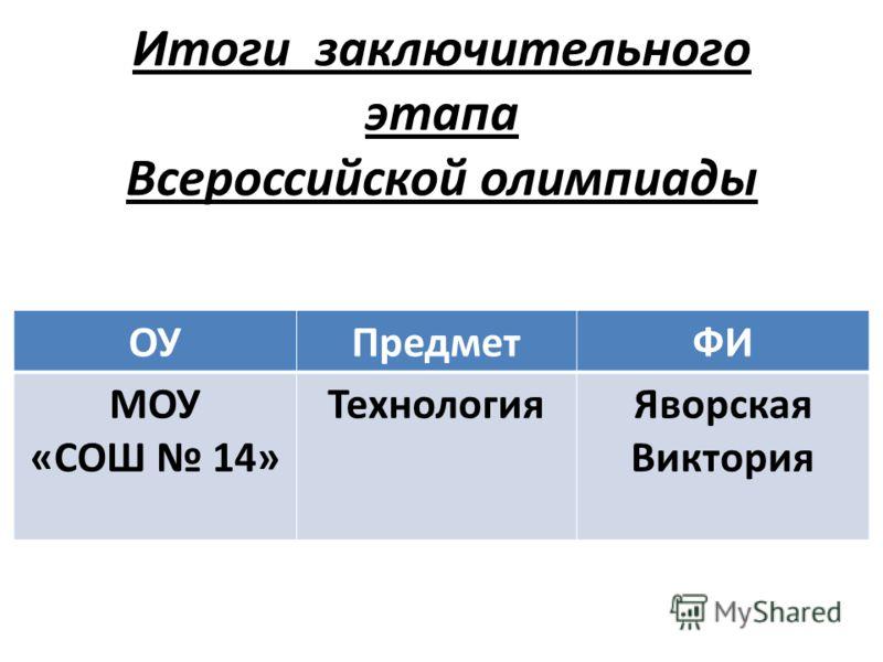 Итоги заключительного этапа Всероссийской олимпиады ОУПредметФИ МОУ «СОШ 14» ТехнологияЯворская Виктория
