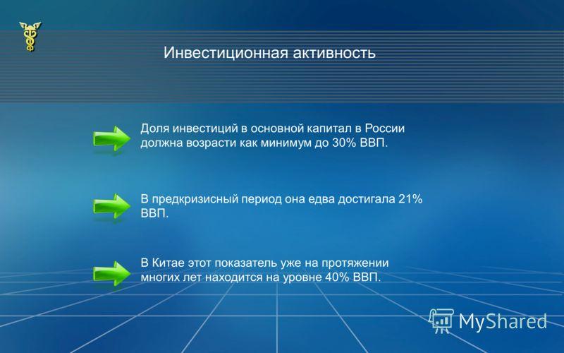 Инвестиционная активность Доля инвестиций в основной капитал в России должна возрасти как минимум до 30% ВВП. В предкризисный период она едва достигала 21% ВВП. В Китае этот показатель уже на протяжении многих лет находится на уровне 40% ВВП.