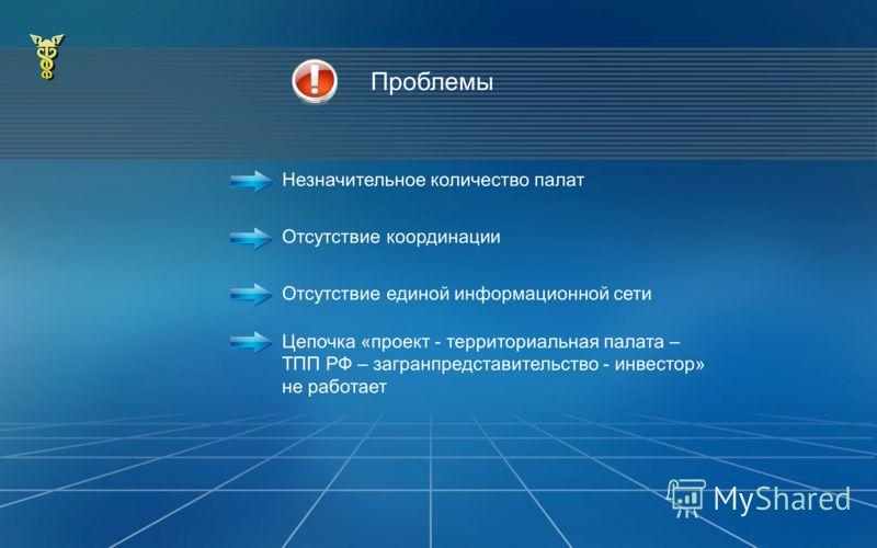 Проблемы Незначительное количество палат Отсутствие координации Цепочка «проект - территориальная палата – ТПП РФ – загранпредставительство - инвестор» не работает Отсутствие единой информационной сети