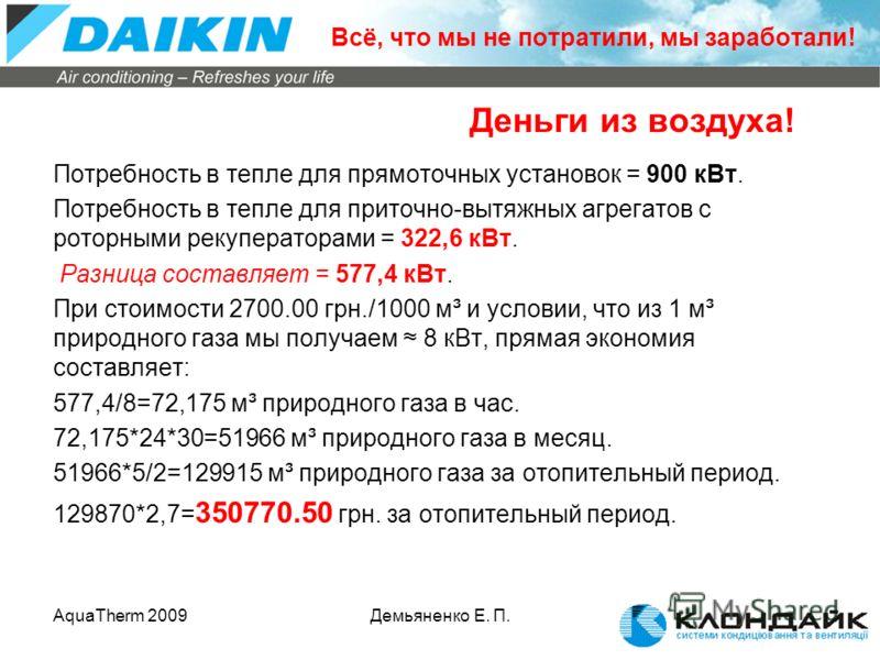 AquaTherm 2009Демьяненко Е. П. Потребность в тепле для прямоточных установок = 900 кВт. Потребность в тепле для приточно-вытяжных агрегатов с роторными рекуператорами = 322,6 кВт. Разница составляет = 577,4 кВт. При стоимости 2700.00 грн./1000 м³ и у