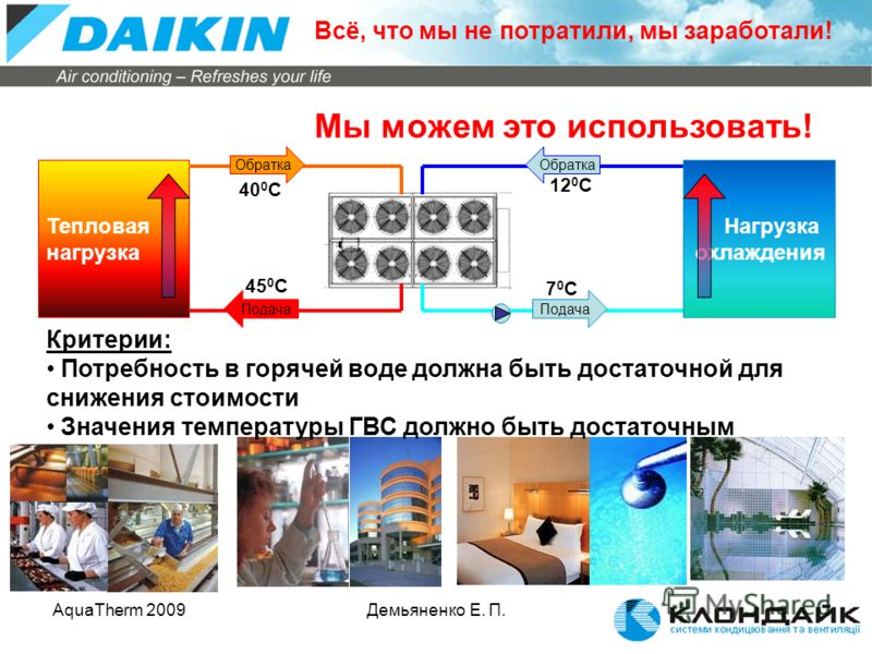 AquaTherm 2009Демьяненко Е. П. Критерии: Потребность в горячей воде должна быть достаточной для снижения стоимости Значения температуры ГВС должно быть достаточным Нагрузка охлаждения 40 0 C 45 0 C 12 0 C 70C70C Тепловая нагрузка Обратка Подача Обрат
