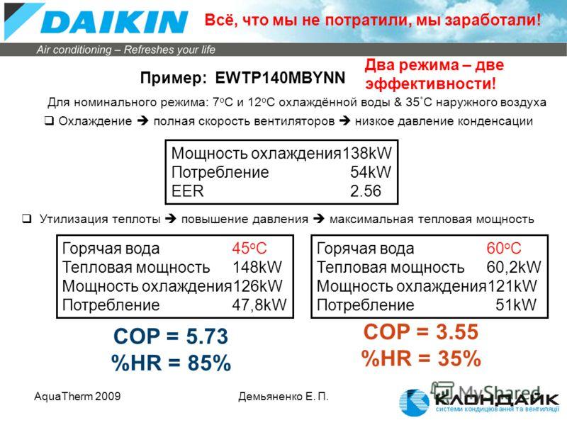 AquaTherm 2009Демьяненко Е. П. q Охлаждение полная скорость вентиляторов низкое давление конденсации Мощность охлаждения138kW Потребление 54kW EER 2.56 Пример: EWTP140MBYNN Для номинального режима: 7 o C и 12 o C охлаждённой воды & 35 ° C наружного в