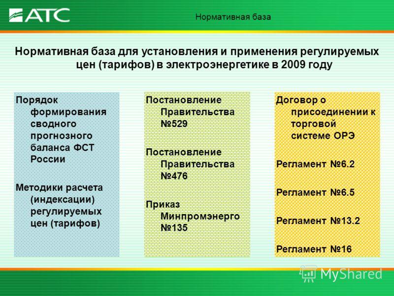 Нормативная база Нормативная база для установления и применения регулируемых цен (тарифов) в электроэнергетике в 2009 году Порядок формирования сводного прогнозного баланса ФСТ России Методики расчета (индексации) регулируемых цен (тарифов) Постановл