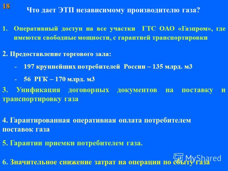 Что дает ЭТП независимому производителю газа? 1.Оперативный доступ на все участки ГТС ОАО «Газпром», где имеются свободные мощности, с гарантией транспортировки 2. Предоставление торгового зала: - 197 крупнейших потребителей России – 135 млрд. м3 - 5