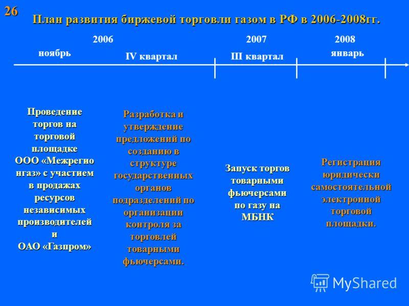 План развития биржевой торговли газом в РФ в 2006-2008гг. 26 Проведение торгов на торговой площадке ООО «Межрегио нгаз» с участием в продажах ресурсов независимых производителей и ОАО «Газпром» 2006 Разработка и утверждение предложений по созданию в