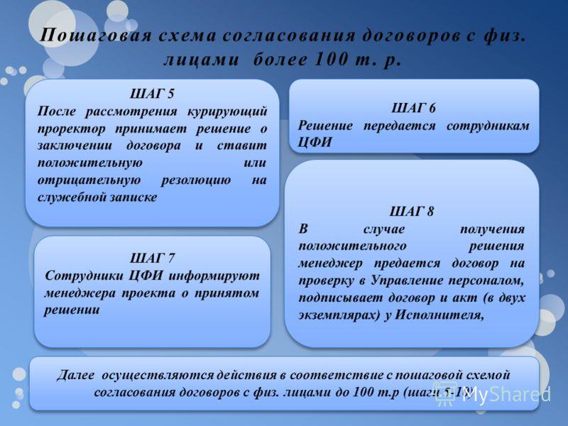 Далее осуществляются действия в соответствие с пошаговой схемой согласования договоров с физ. лицами до 100 т.р (шаги 5-10)
