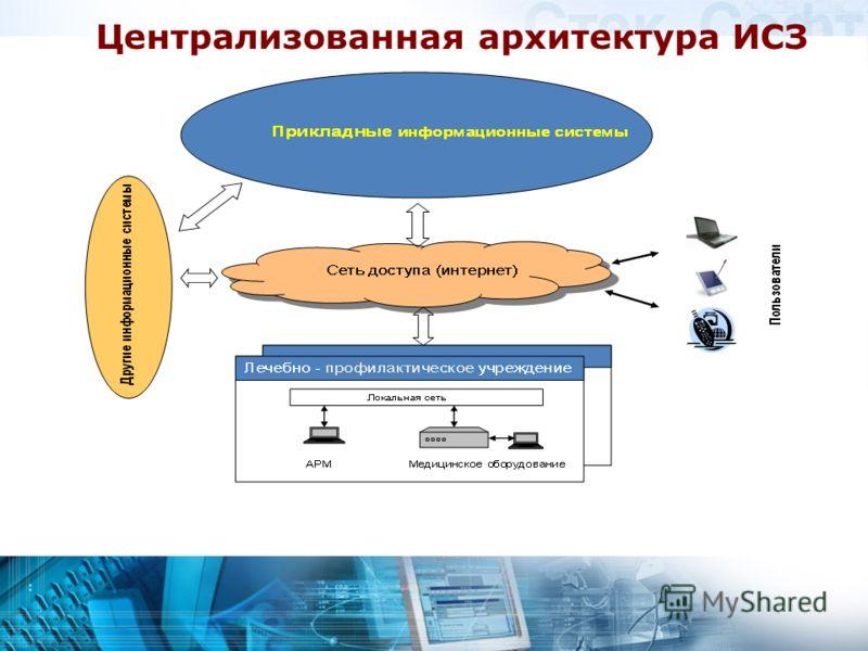 Централизованная архитектура ИСЗ