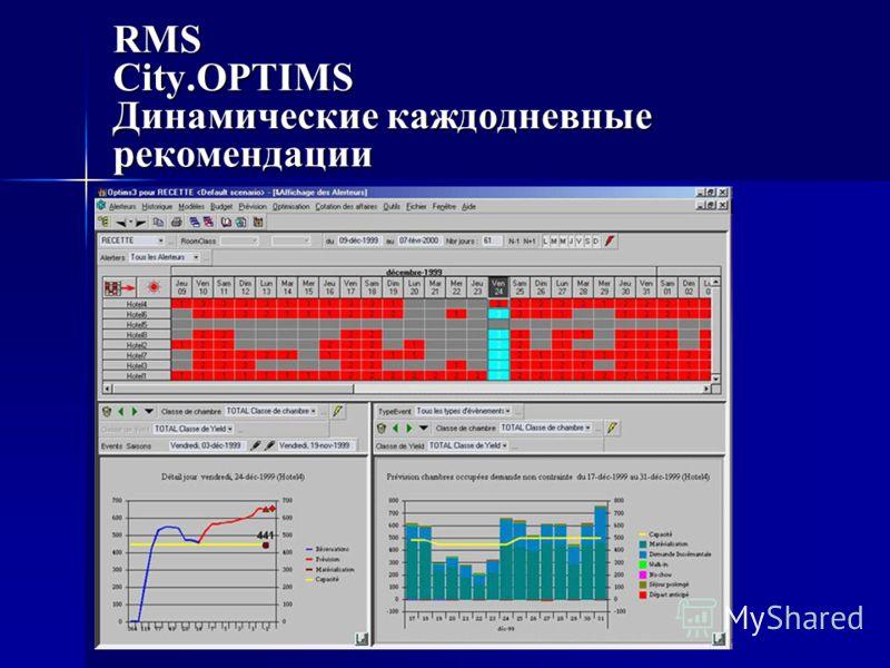 RMS City.OPTIMS Динамические каждодневные рекомендации